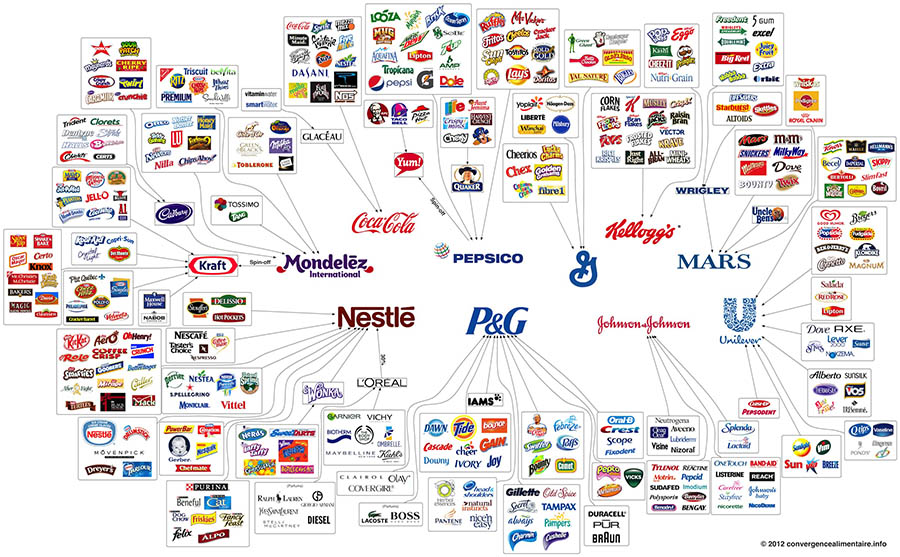 10-Companies-own-The-World