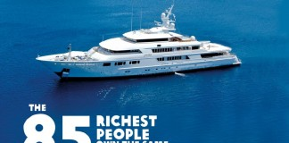 OXFAM: Richest 1% own more than rest of the world