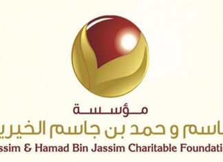 HBJ Foundation Implements QR 150Million International Projects