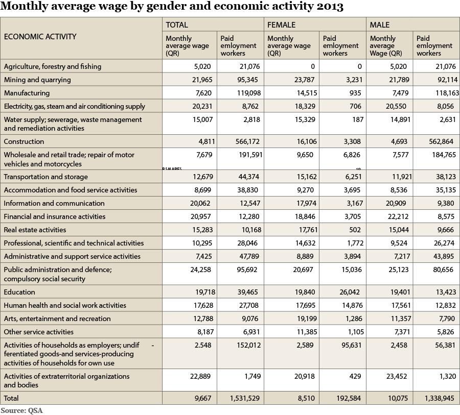 Mechanical Engineering Jobs Salary - todoityourself com